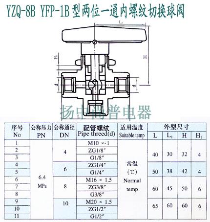通用机械设备 泵与阀门 阀门 yzq-8b yfp-1b型两位一通内螺纹切换球阀